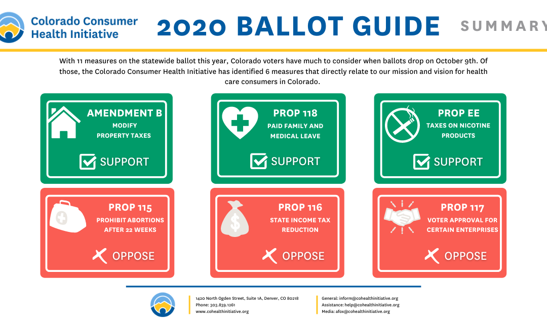 Check out CCHI's 2020 Ballot Guide!