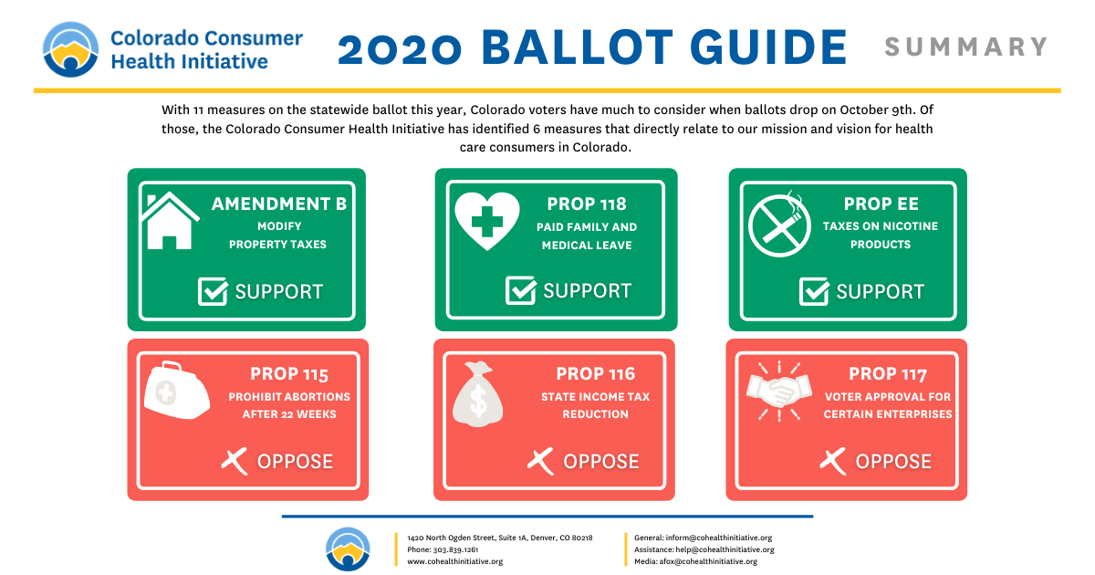 Image of CCHI Ballot Guide