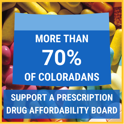 New Poll Confirms Bipartisan 75% of Colorado Voters Support Creation of Rx Affordability Board