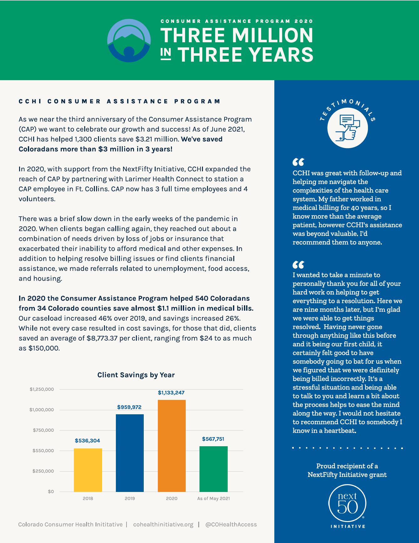 Consumer Assistance Program 2020 report